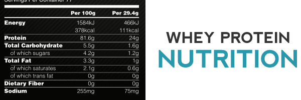 Whey Protein Nutrition